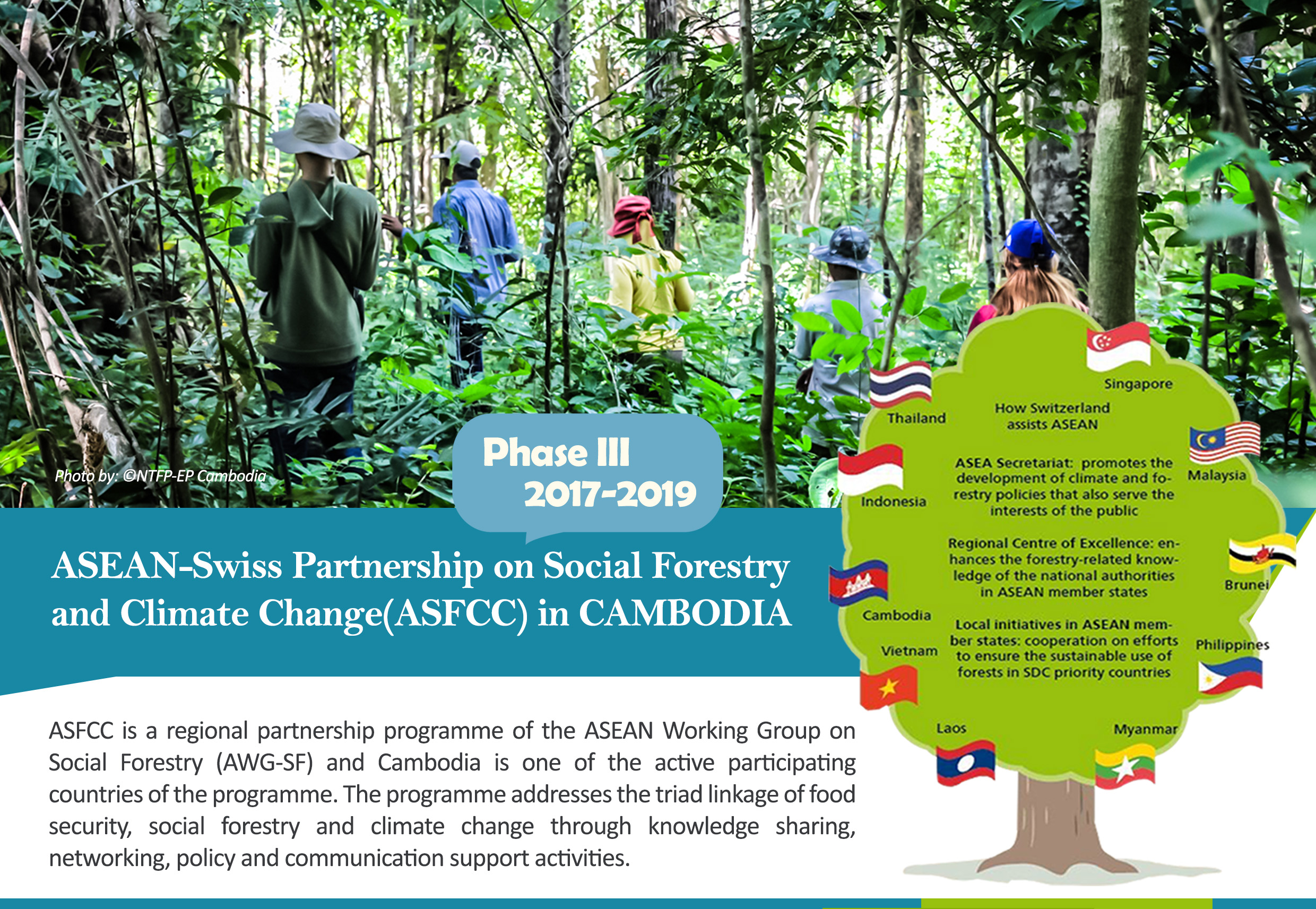 ASEAN-Swiss Partnership on Social Forestry and Climate Change(ASFCC) in CAMBODIA Phase III 2017-2019